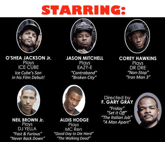 Straight Outta Compton Actors