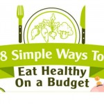8 Simple Ways to Eating Healthy Food on a Budget